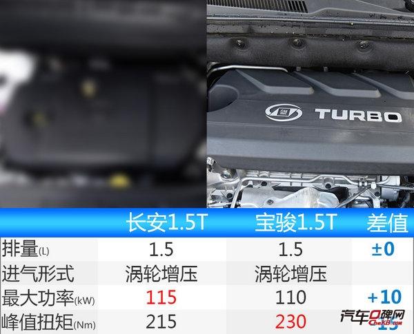 长安凌轩自动挡车型于8月上市 搭1.5T发动机-图1