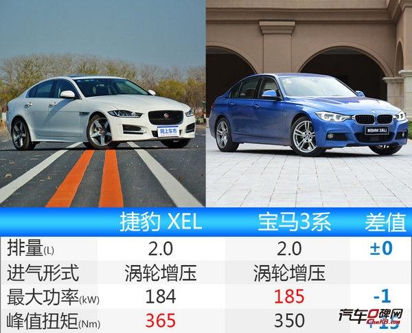 捷豹国产XEL年内上市 搭全新2.0T/动力超奥迪A4L-图3