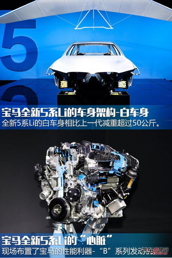 宝马全新一代5系Li正式上市 售XX-XX万元-图5